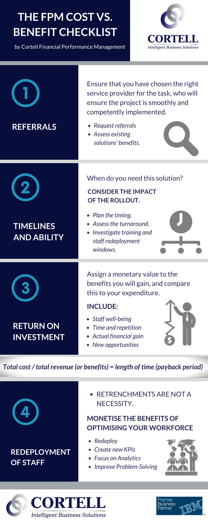 The financial performance management cost vs benefit checklist