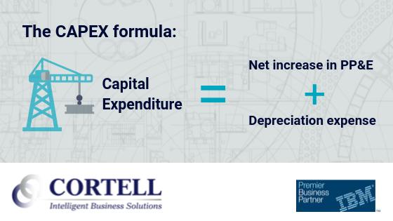 CAPEX formula