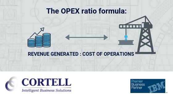 OPEX Operational Expenditure Ratio
